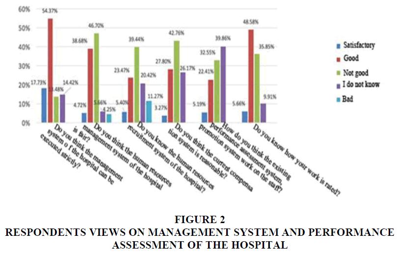 business-studies-MANAGEMENT-SYSTEM