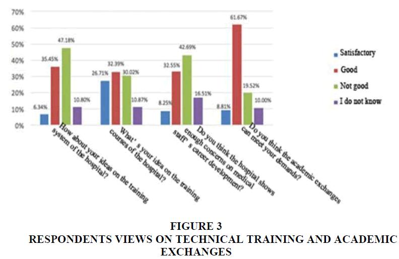 business-studies-TECHNICAL-TRAINING
