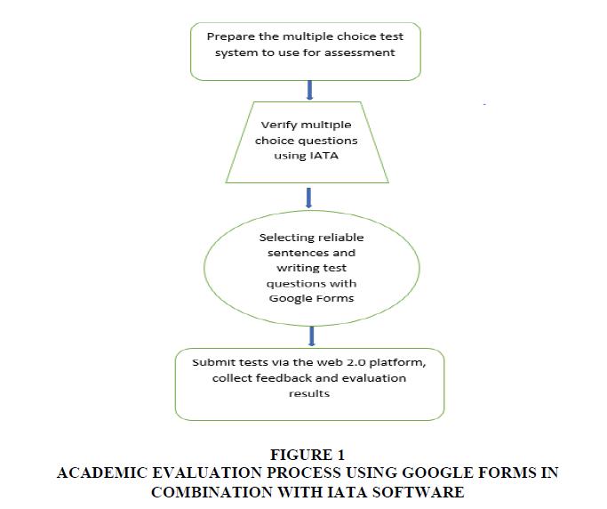 decision-sciences-Academic-Evaluation