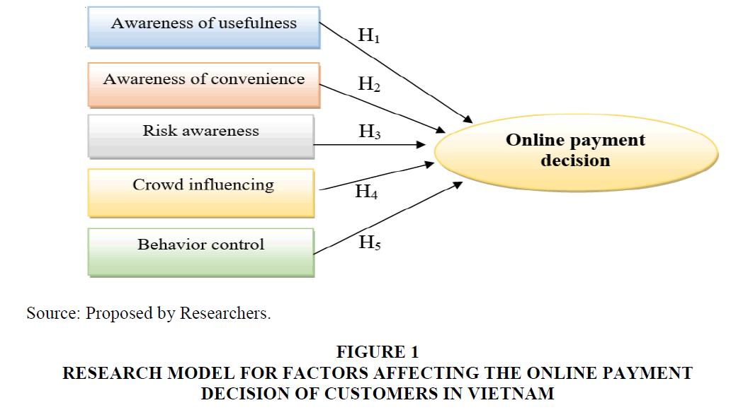 decision-sciences-Capital-Funds