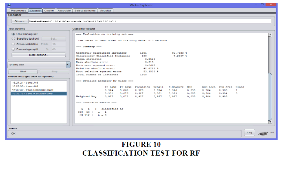 decision-sciences-Classification-Test