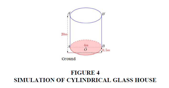decision-sciences-Cylindrical-House