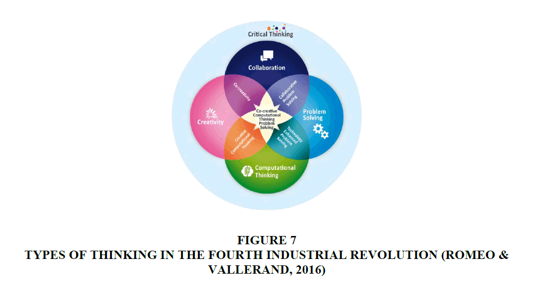 decision-sciences-Industrial-Revolution