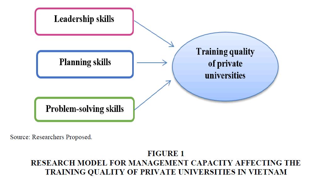 decision-sciences-Management-Capacity
