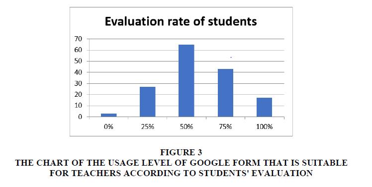 decision-sciences-Students-Evaluation