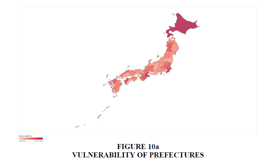 decision-sciences-Vulnerability-Prefectures