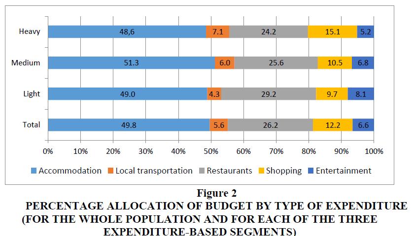decision-sciences-Whole-Population