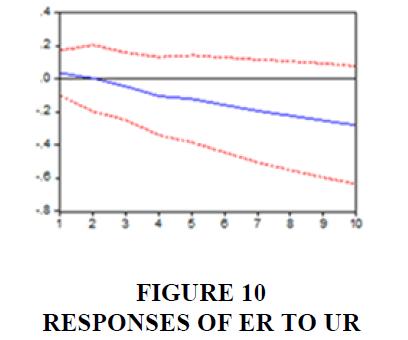economic-education-RESPONSES-Er