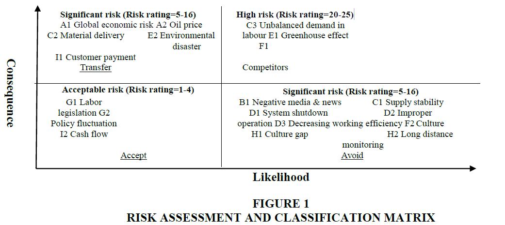 economic-education-research-Classification-Matrix