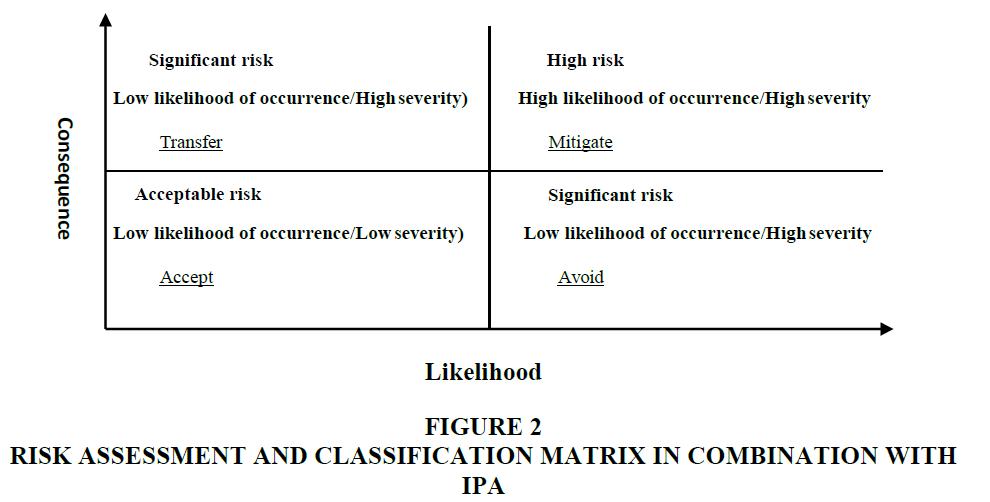 economic-education-research-Combination-Ipa