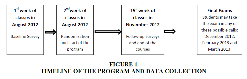 economic-education-research-Data-Collection