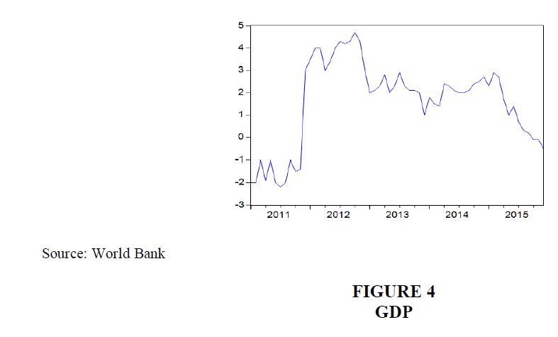 economic-education-research-GDP