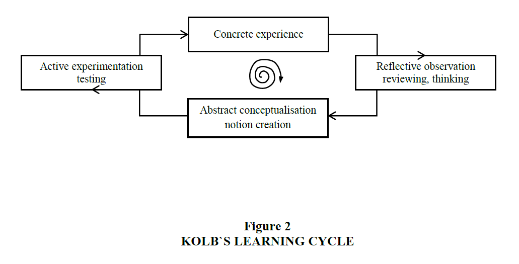 economic-education-research-Learning-Cycle