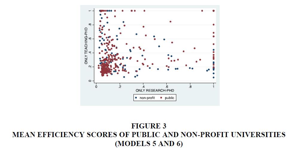 economic-education-research-Profit-Universities