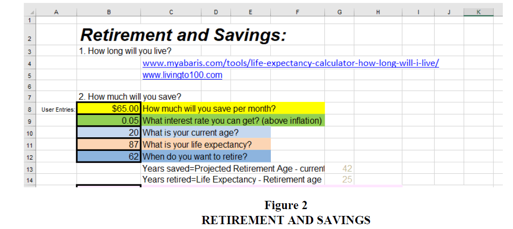Retirement 101 Using Retirement Planning With Excel To Demonstrate
