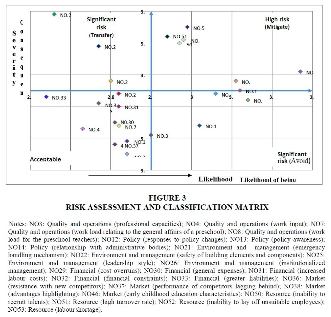 economic-education-research-Risk-Assessment