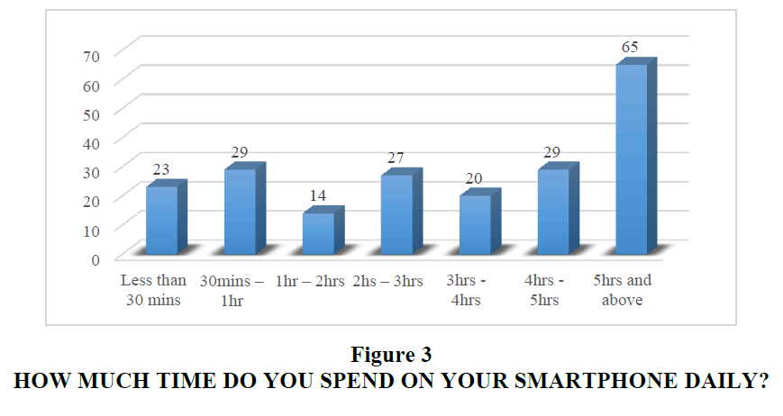 economic-education-research-Smartphone-Daily