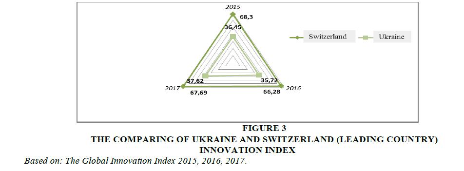 economic-education-research-Ukraine-Switzerland