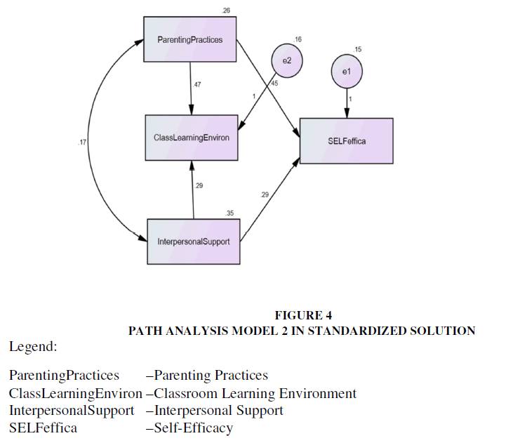 economic-education-research-analysis-model