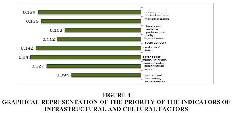 economic-education-research-cultural-factors