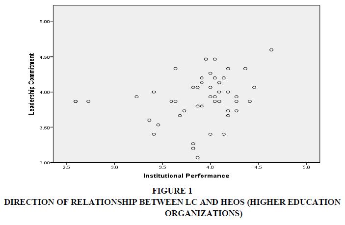 economic-education-research-education-organizations