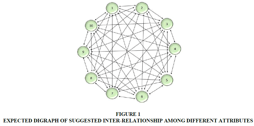 economic-education-research-inter-relationship
