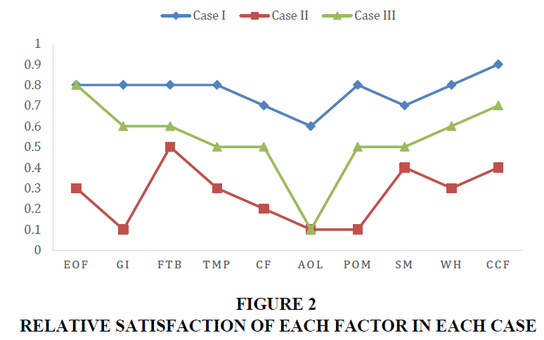 economic-education-research-relative-satisfaction