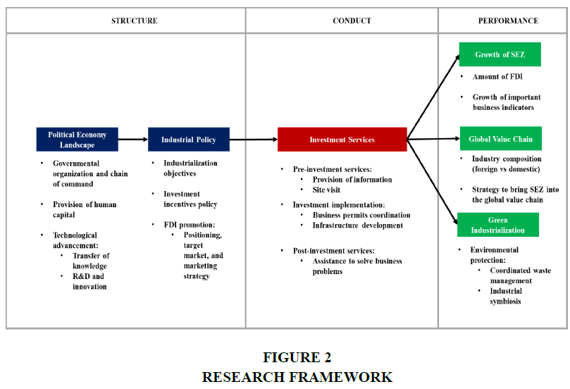 economic-education-research-research-framework