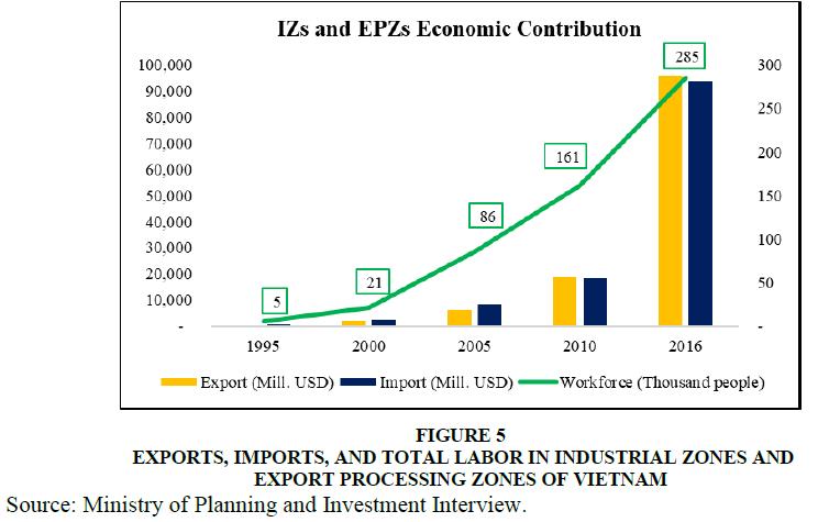 economic-education-research-total-labor