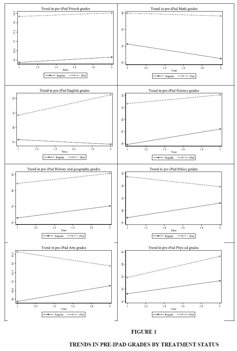 economic-education-research-treatment-status