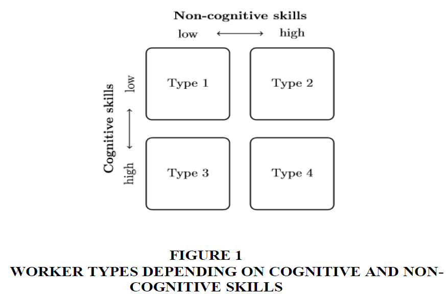 economics-and-economic-education-research-COGNITIVE