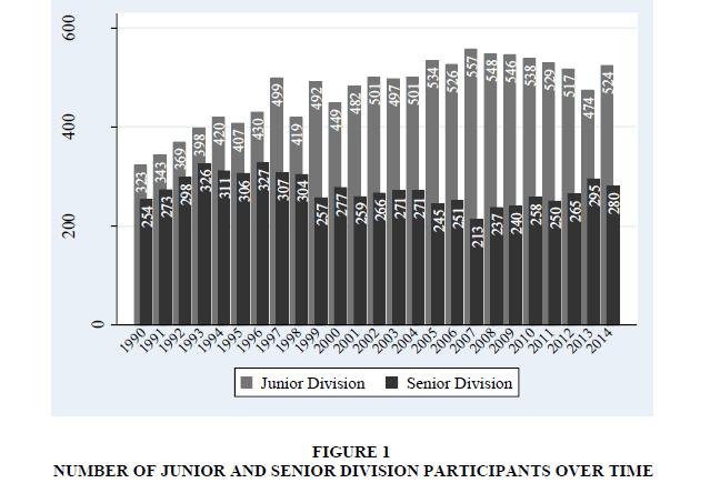 economics-economic-education-research-JUNIOR