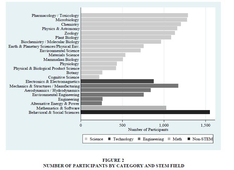 economics-economic-education-research-PARTICIPANTS