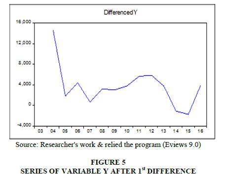 economics-economic-education-research-VARIABLE