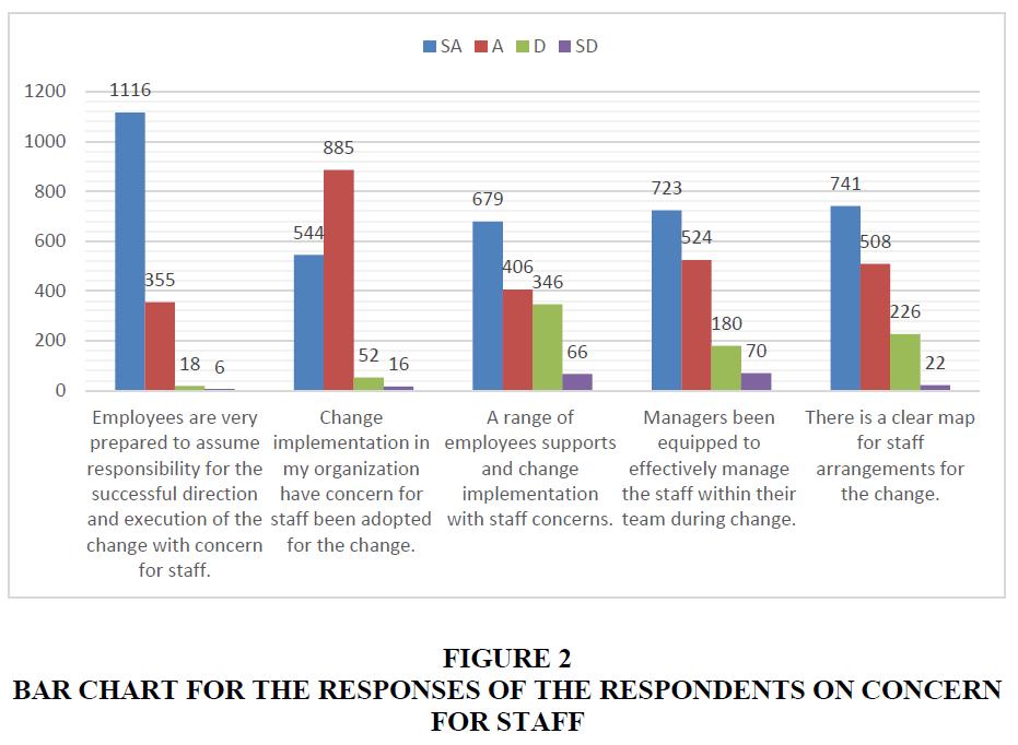 educational-leadership-respondents