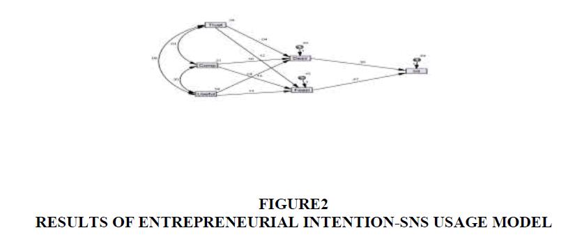 entrepreneurship-ENTREPRENEURIAL