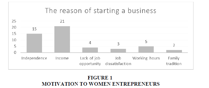 entrepreneurship-ENTREPRENEURS