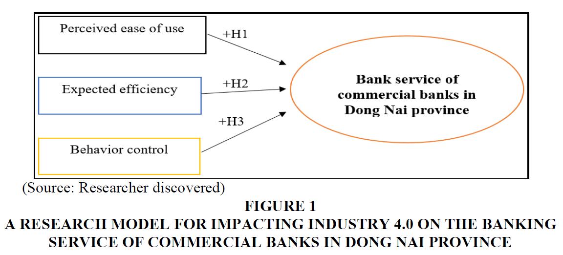 entrepreneurship-education-Banking-Service