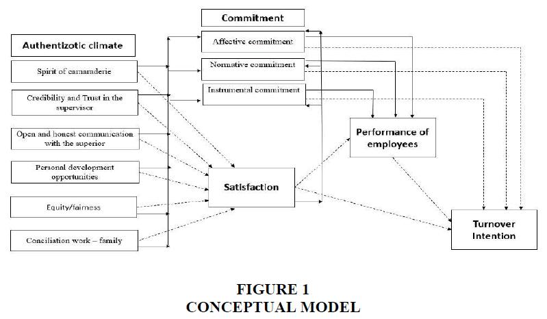 entrepreneurship-education-CONCEPTUAL-MODEL