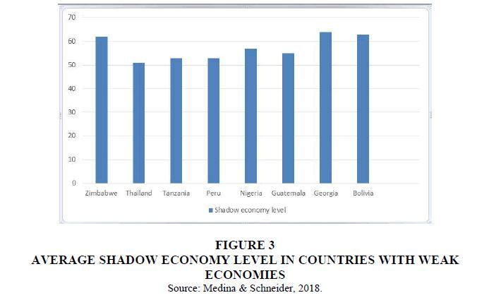 entrepreneurship-education-COUNTRIES
