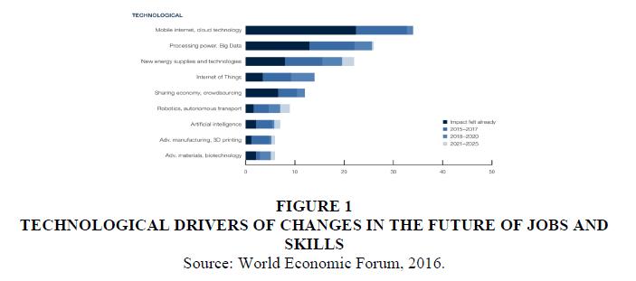 entrepreneurship-education-DRIVERS
