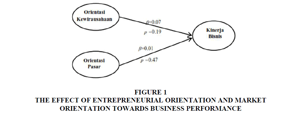 entrepreneurship-education-ENTREPRENEURIAL