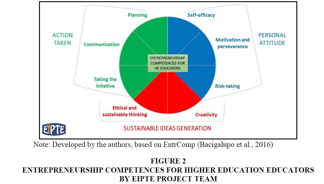 entrepreneurship-education-Education-Educators