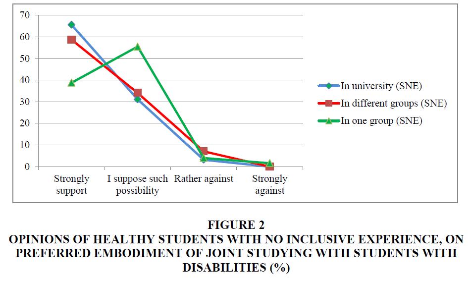 entrepreneurship-education-Embodiment-Joint