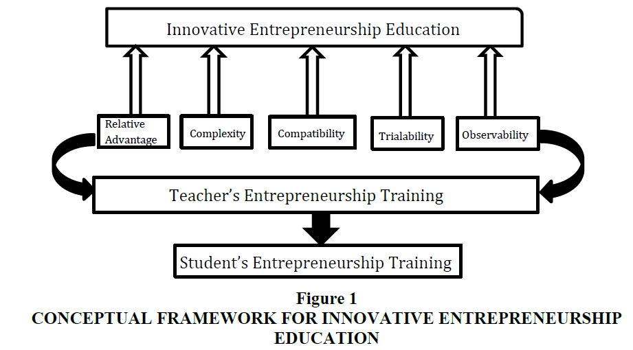 entrepreneurship-education-Entrepreneurship-Education