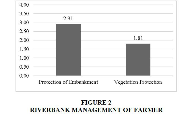 entrepreneurship-education-FARMER