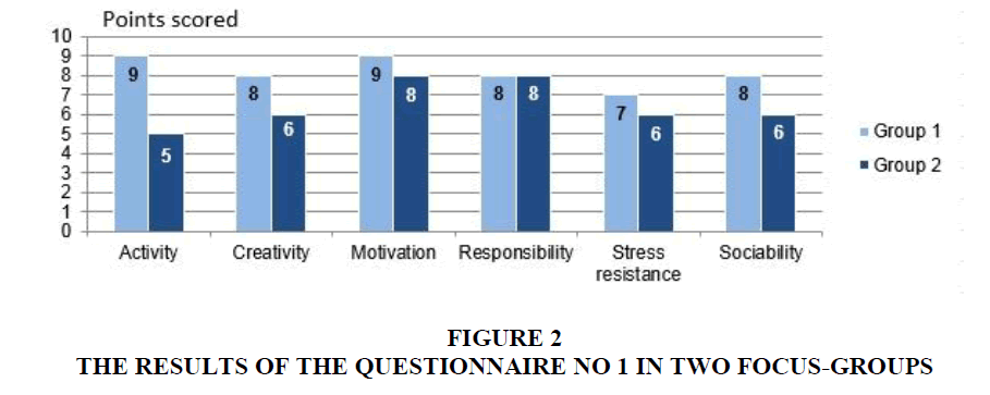 entrepreneurship-education-FOCUS