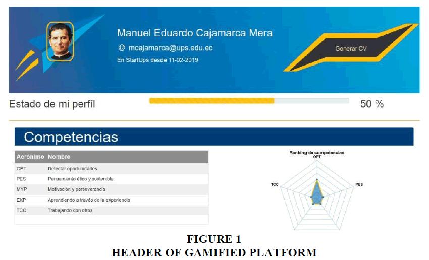 entrepreneurship-education-Gamified-Platform