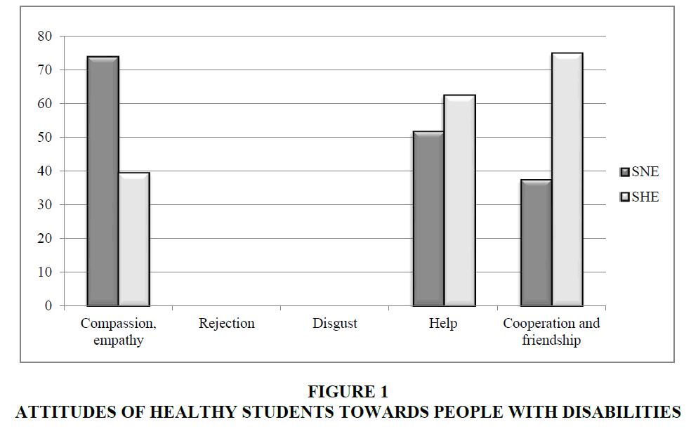 entrepreneurship-education-Healthy-Students