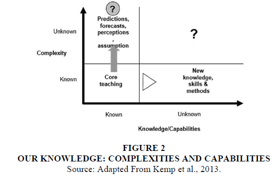 entrepreneurship-education-KNOWLEDGE
